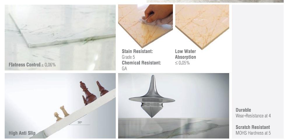 Porcelain TechnicalSpecification